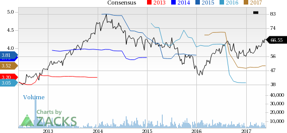 Why Is Pentair (PNR) Up 2.5% Since the Last Earnings Report?