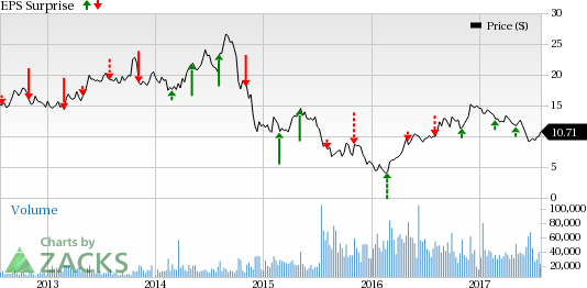 Is a Beat in Store for WPX Energy (WPX) in Q2 Earnings?