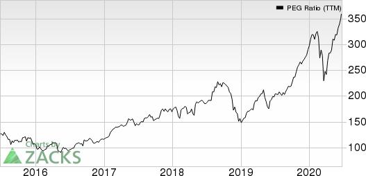 AllianceBernstein Holding L.P. PEG Ratio (TTM)