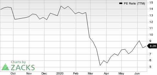 Barrett Business Services, Inc. PE Ratio (TTM)