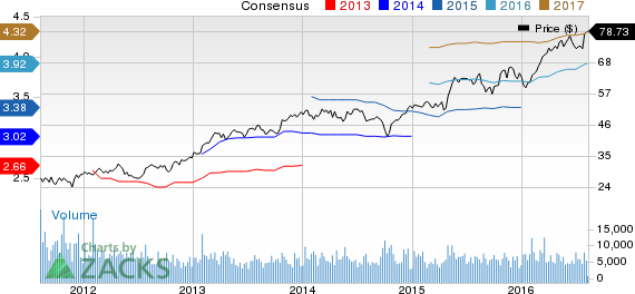 Avery Dennison (AVY) Hits 52-Week High on Solid Q2 Earnings