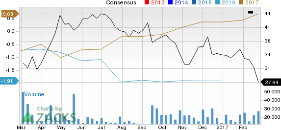 How Range Resources (RRC) Stock Stands Out in a Strong Industry