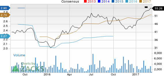 Energizer Holdings (ENR) Up 4.5% Since Earnings Report: Can It Continue?