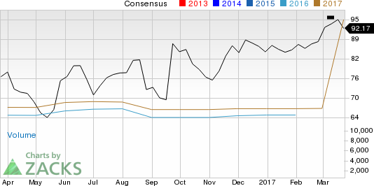 Why Tech Data (TECD) Stock Might be a Great Pick