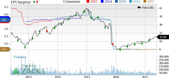 HP (HPQ) Stock Pops On Q2 Earnings, Revenue Beats