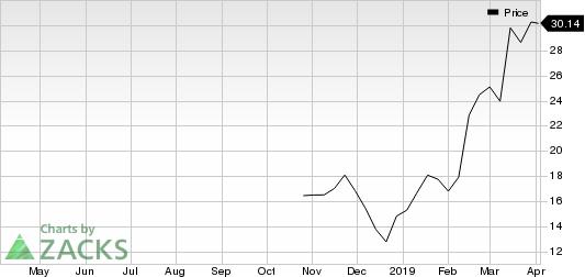 YETI Holdings, Inc. Price
