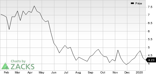 Encana Corporation Price