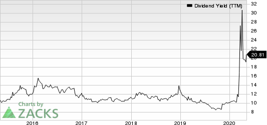 TriplePoint Venture Growth BDC Corp. Dividend Yield (TTM)