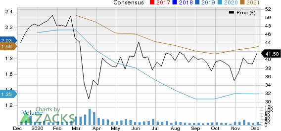 Smith & Nephew SNATS, Inc. Price and Consensus
