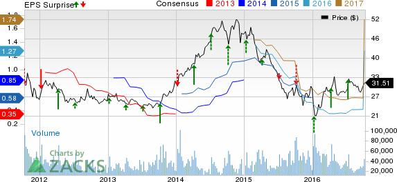Alcoa (AA) Misses Q3 Earnings, Sales Estimates; Shares Tank