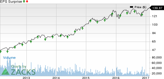 Home Depot (HD) Q4 Earnings: Will it Top Estimates Again?