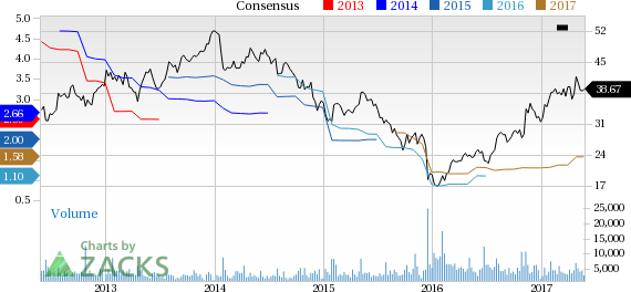 Kennametal (KMT) Down 8.5% Since Earnings Report: Can It Rebound?