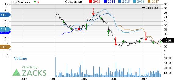 Santander Consumer (SC) Stock Falls Despite Q2 Earnings Beat