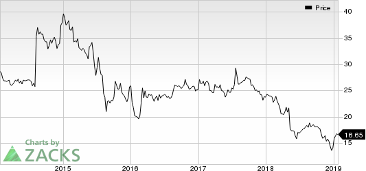 CrossAmerica Partners LP Price