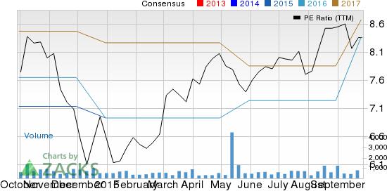 3 Reasons Value Stock Investors Will Love Grupo Aval Acciones (AVAL)