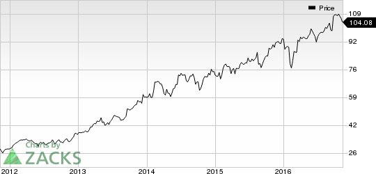 Adobe to Boost Digital Marketing with TubeMogul Buyout