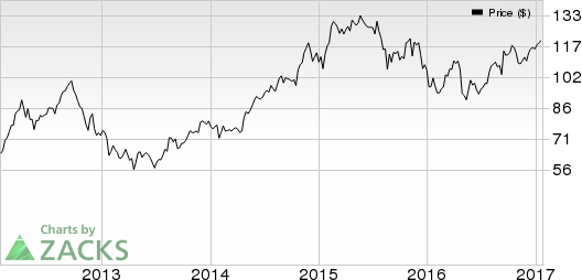 Electronic Stocks' Earnings Due on Jan 25: TEL, APH & More