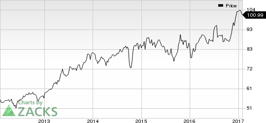 Automatic Data Processing (ADP) Beats on Q2 Earnings