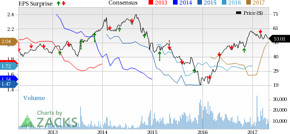 Is a Beat in the Cards for ONEOK (OKE) in Q1 Earnings?
