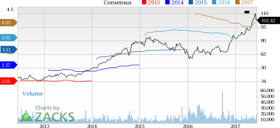 Why Is Marriott (MAR) Up 2.4% Since the Last Earnings Report?