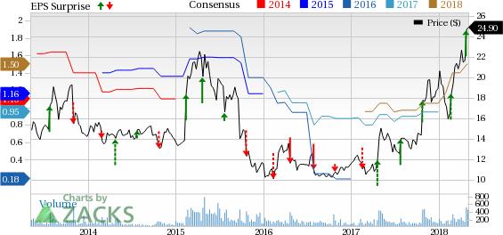 Top-Ranked Stocks Shining Amid Market Turmoil: Rocky Brands Inc. (RCKY)