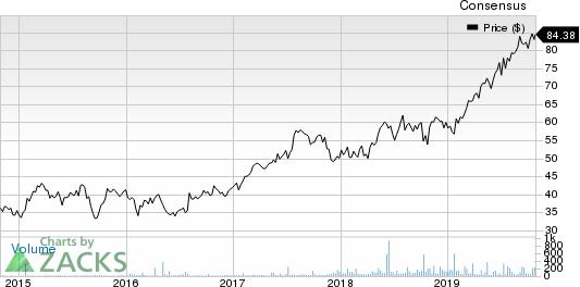 Hoya Corp. Price and Consensus