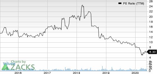 National General Holdings Corp PE Ratio (TTM)