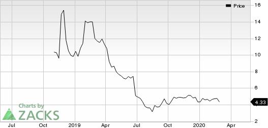 Gamida Cell Ltd. Price