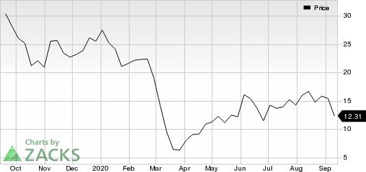 PDC Energy, Inc. Price