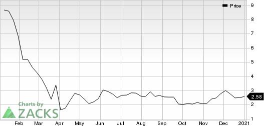 Golar LNG Partners LP Price