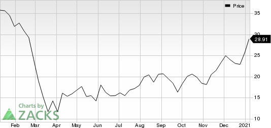 DXC Technology Company. Price