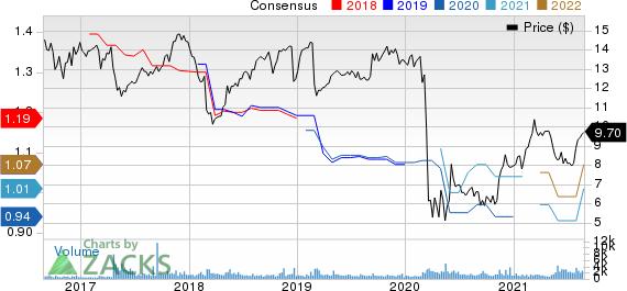 Whitestone REIT Price and Consensus