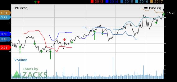 Infienon (IFNNY) Q3 Earnings in Line; Weak Sales Hit Stock