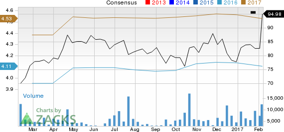 Why Customers Bancorp (CUBI) Stock Might be a Great Pick