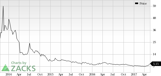 Voxeljet AG (VJET) Jumps: Stock Moves Up 6.1% in Session