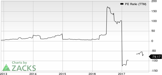 TravelCenters of America LLC PE Ratio (TTM)