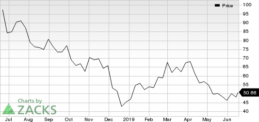 Agios Pharmaceuticals, Inc. Price