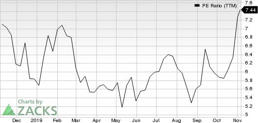 Newmark Group, Inc. PE Ratio (TTM)