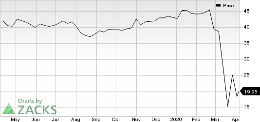 Macquarie Infrastructure Company Price