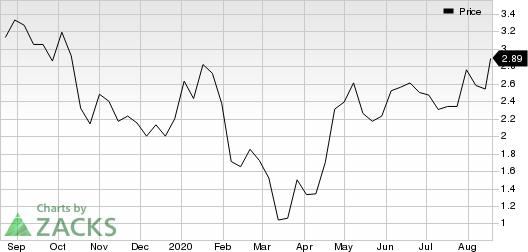 Resonant Inc. Price