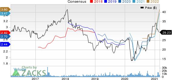 Janus Henderson Group plc Price and Consensus