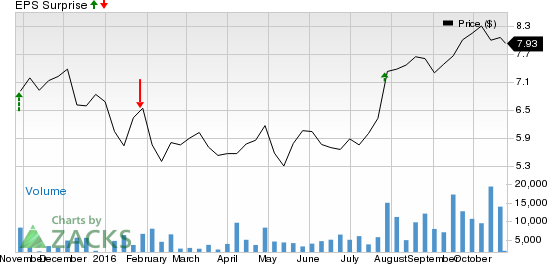 Why Earnings Season Could Be Great for STMicroelectronics (STM)