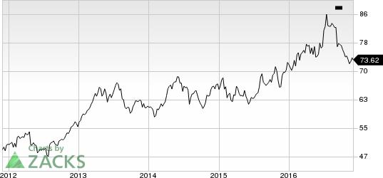 Kellogg's (K) Sales a Drag, Cost Saving Plans Bode Well