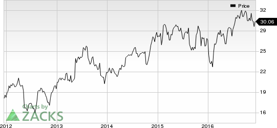 Cisco (CSCO) Wins Patent Infringement Lawsuit Against Arista