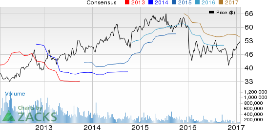 AutoNation (AN) Q4 Earnings: Disappointment in the Cards?