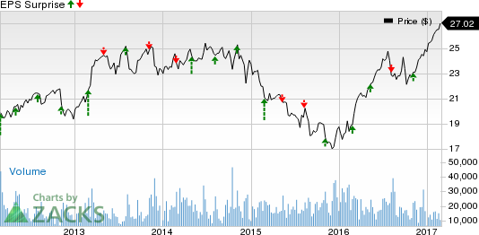 CenterPoint Energy (CNP) Q4 Earnings Miss, Beats on Revenues