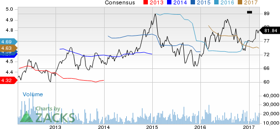 Duke Energy (DUK) Up 3.5% Since Earnings Report: Can It Continue?