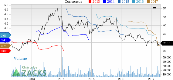 Gamestop (GME) Down 3.2% Since Earnings Report: Can It Rebound?