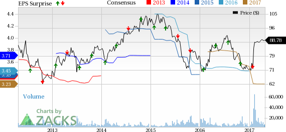 Mead Johnson (MJN) Lags Q1 Earnings, Awaits Merger Closure