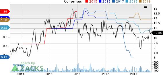 Hallmark Financial Services, Inc. Price and Consensus